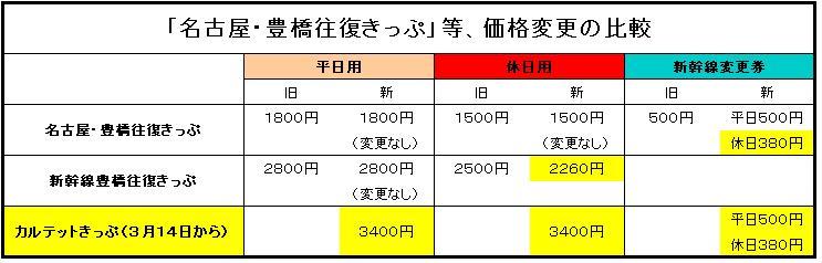 Toyohashi_2